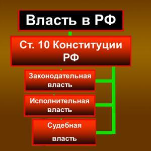 Органы власти Ульяново