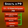 Органы власти в Ульяново
